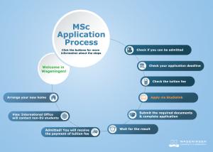 wageningen university application process master